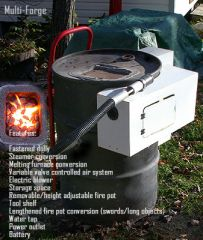 Multi-Forge