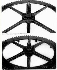 Original gears