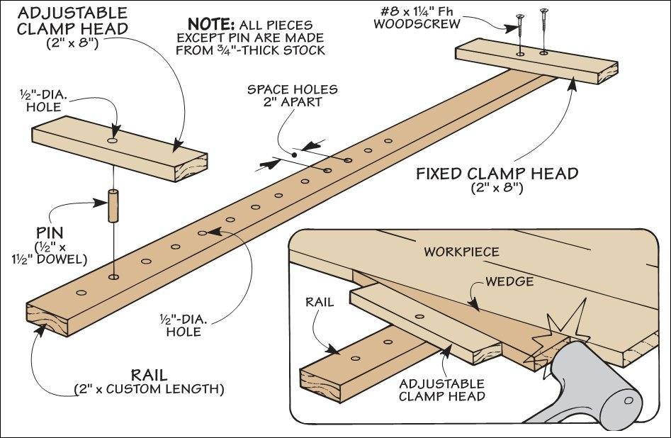 woodworking_wedge_clamp.thumb.png.c0251e