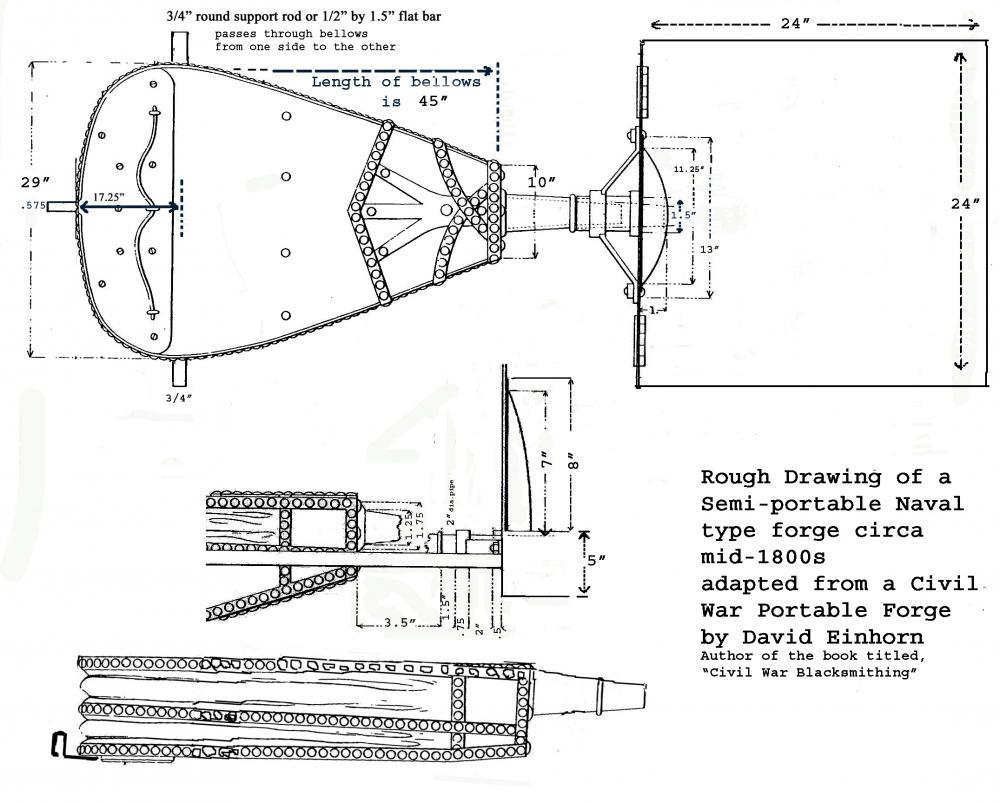 Semi-portable forge.jpg