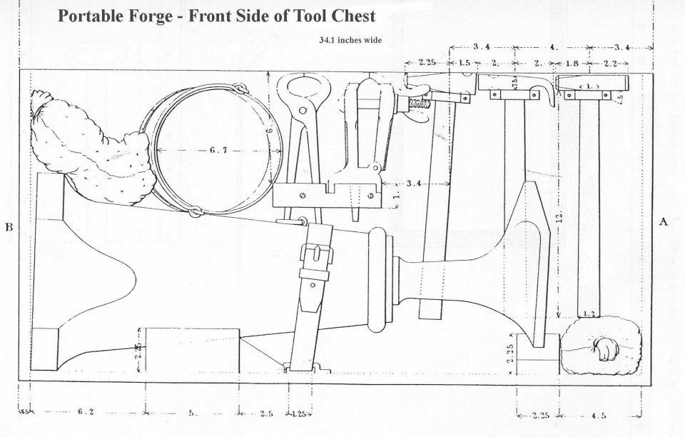 ACW portable forge kit.jpg