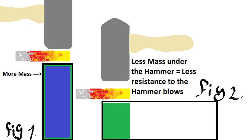 Mass & Hammer Blows.png