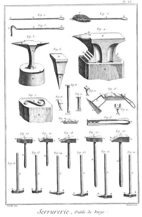 Diderot blacksmith tools1.jpeg