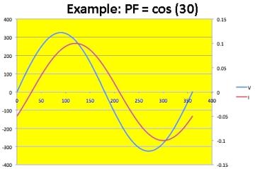 cosphi_equal_2_pf.jpg