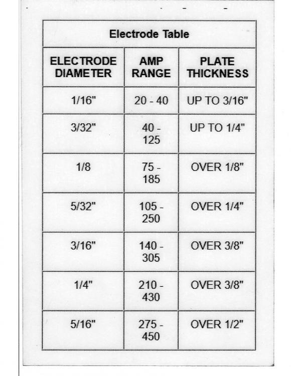 AC electrode chart.jpg
