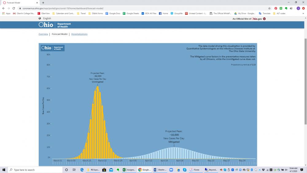 Screenshot 2020-04-01 10.44.32.png