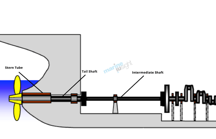 Tail-shaft.png.cc1be44e54a03bd89d0ca25b841dff9d.png