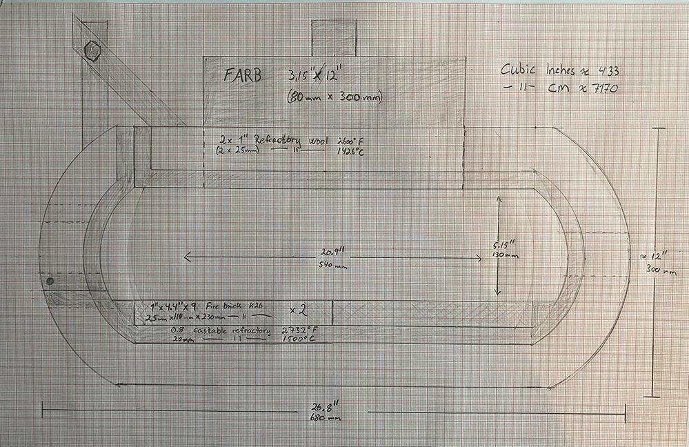FARB forge 1.jpg